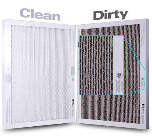 the unfiltered fundamentals about hvac filters - Hvac Air Filters